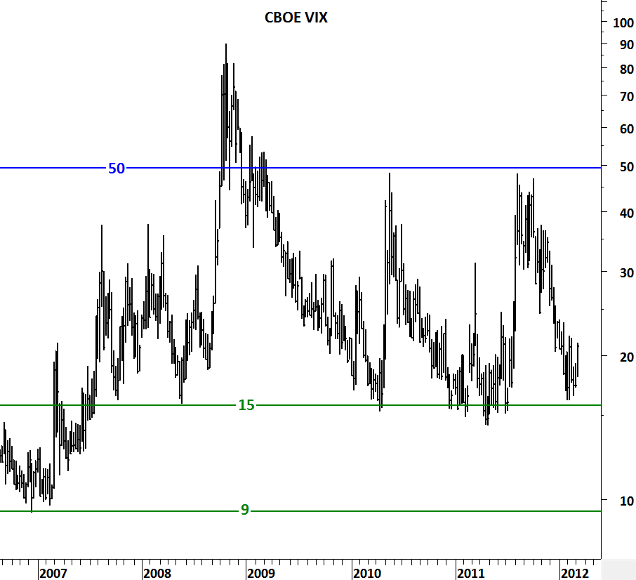 Cboe vix options trading hours